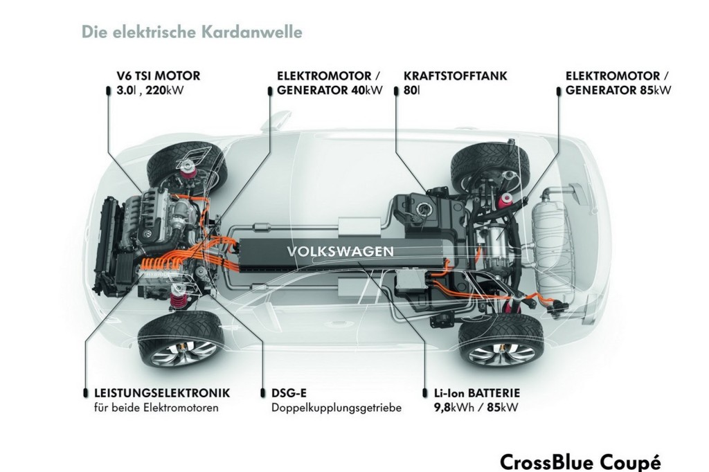 VW-CrossBlue-Coupe-SUV-33[3]